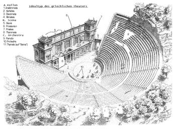 GriechTheater2